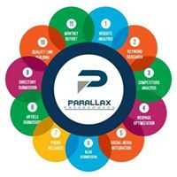Parallax Programmers Pvt. Ltd - Software Solutions company logo
